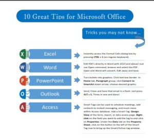 Microsoft Office tips and tricks  Faster and easier document creation!
